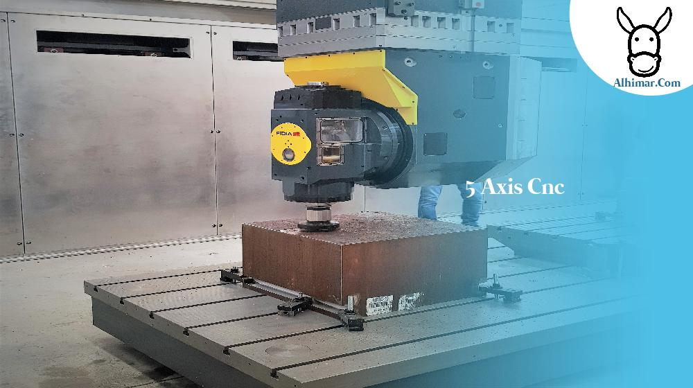 five-axis machining enables