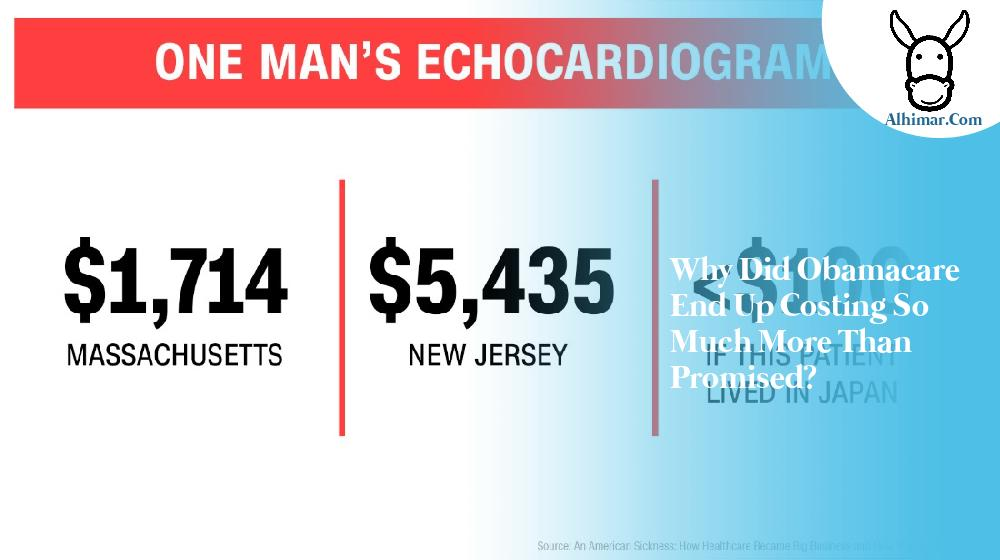 Why did Obamacare end up costing so much more than promised?