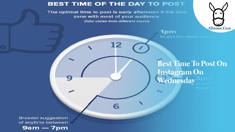 best time to post on instagram on wednesday