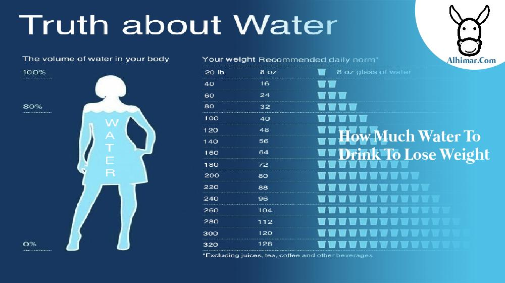 how much water to drink to lose weight