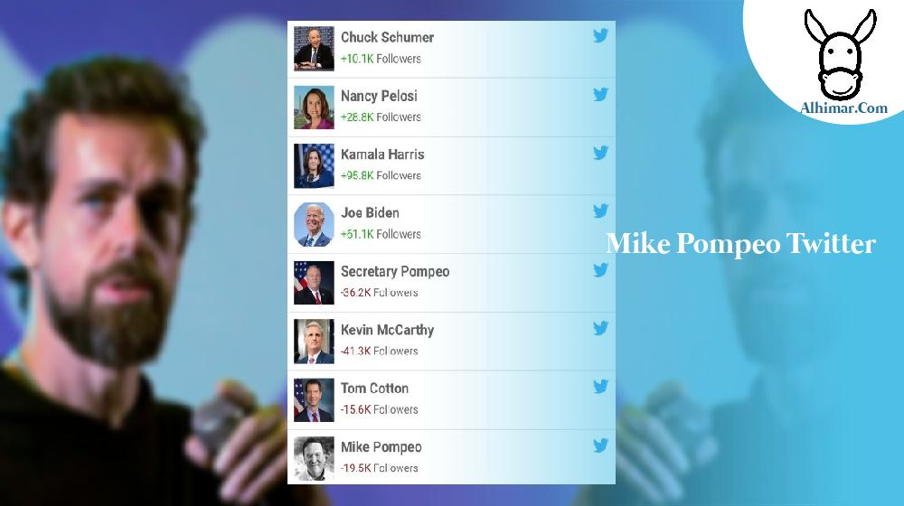 mike pompeo twitter