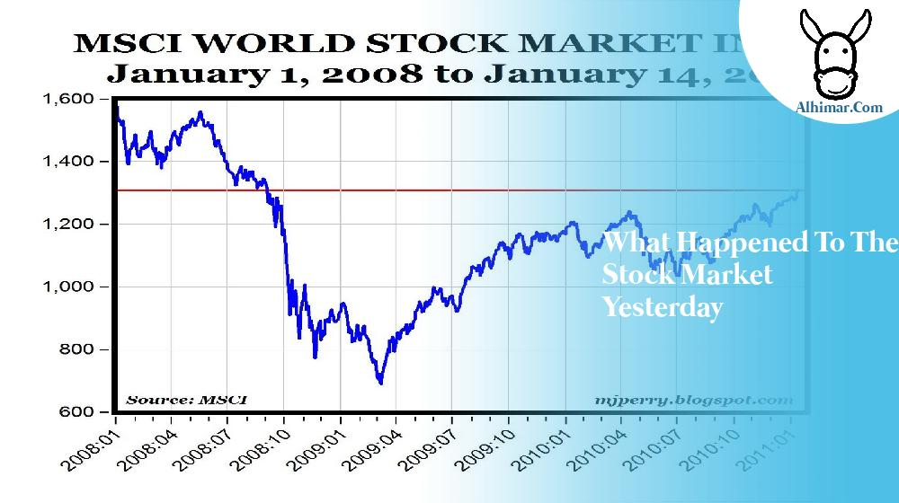 what happened to the stock market yesterday