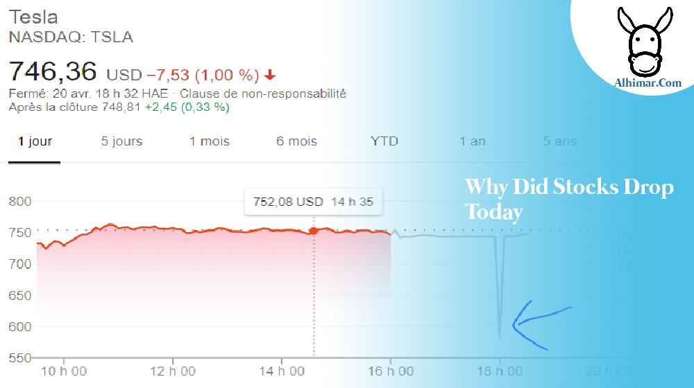 why did stocks drop today