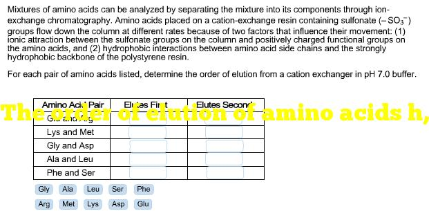 The order of elution of amino acids h, e & k from a cation exchange column by a ph 6 buffer is
