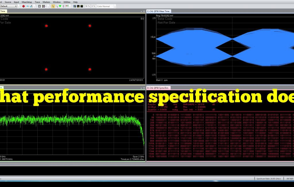 What performance specification does 2 ghz refer to?