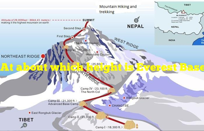 At about which height is Everest Base Camp?