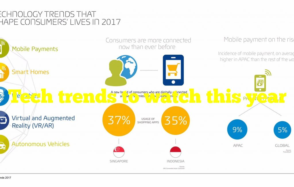 Tech trends to watch this year