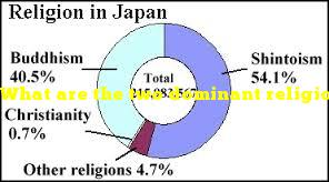 What are the two dominant religions practiced in Japan?