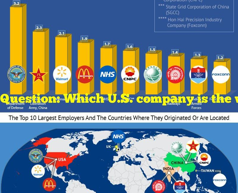 Question: Which U.S. company is the world's largest private employer?