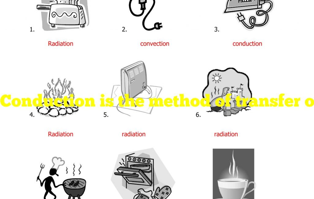 Conduction is the method of transfer of heat in