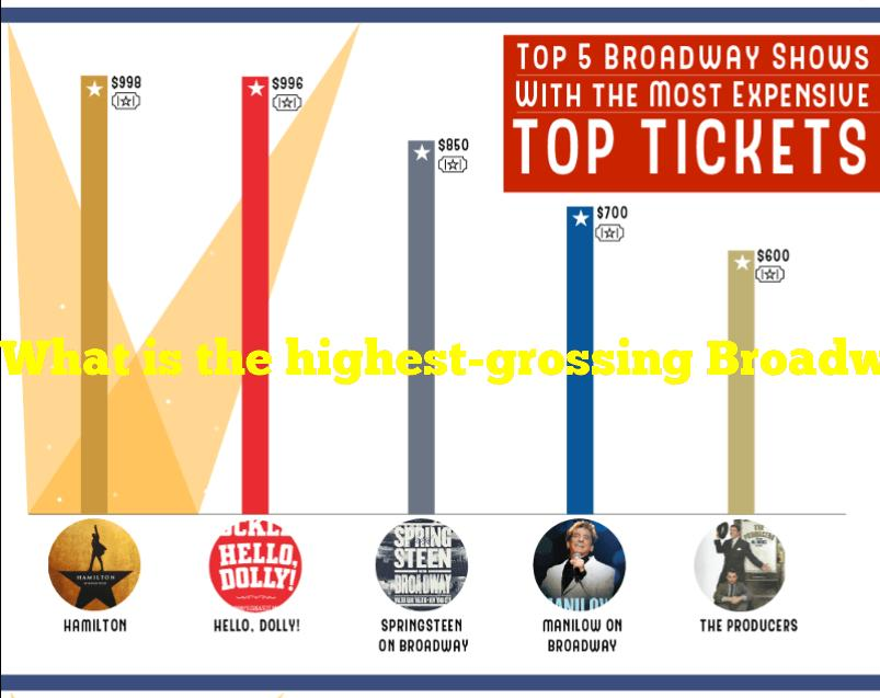 What is the highest-grossing Broadway musical of all time?